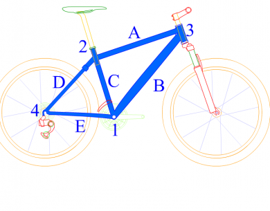 Przetrwaj testy, albo giń – czyli o testowaniu sprzętu rowerowego